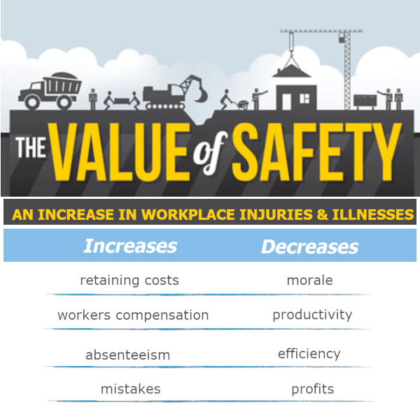 The Value of Safety