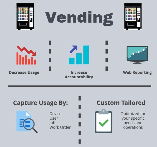 Industrial Vending Infographic