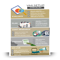 VMI Set Up Infographic - How to Guide - MartinSupply.com