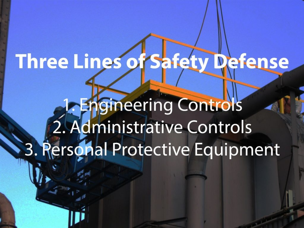 Three Lines of Safety Defense - MartinSupply.com