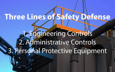 The Three Lines of Safety Defense
