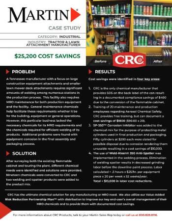 CRC-SP-350-Case-Study-FP-Card-web
