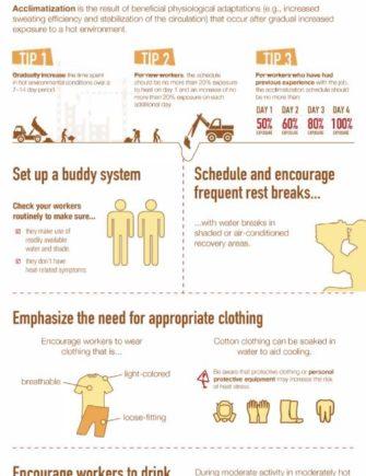 Heat-Stress-Infographic