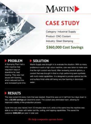 CNC-Coolant