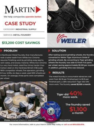 Weiler-Case-Study-Featured-Products